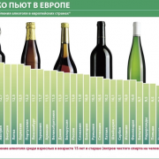 Информационная война в России и алкоголь