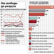 Политическая спектроскопия 2015: итоги партийной псевдореформы