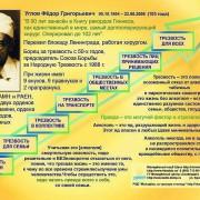 Программа Союза трезвых сил Урала, для обсуждения